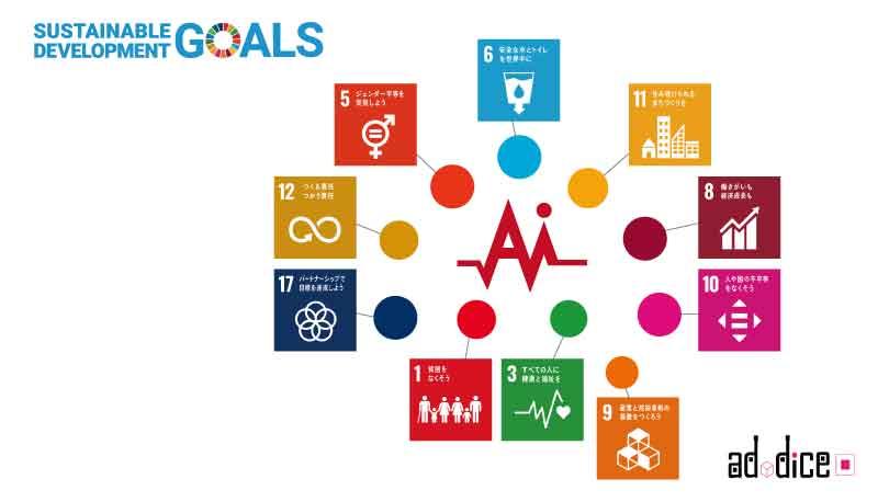 SDGsカラーの意味